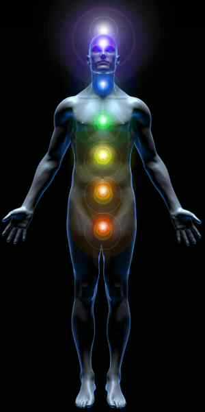 The Chakra Locations in Reiki Healing
