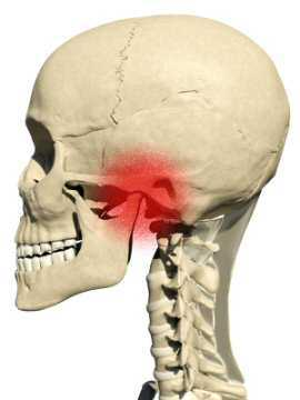 Temporomandibular Joint Pain Jaw Pain Tmj Pain Jaw Ear Pain